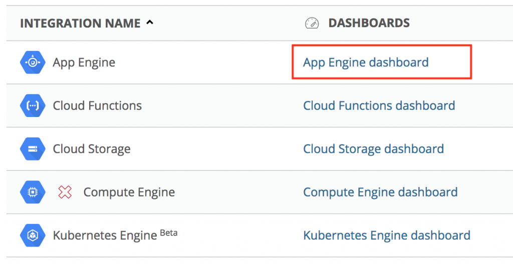 new relic dashboards